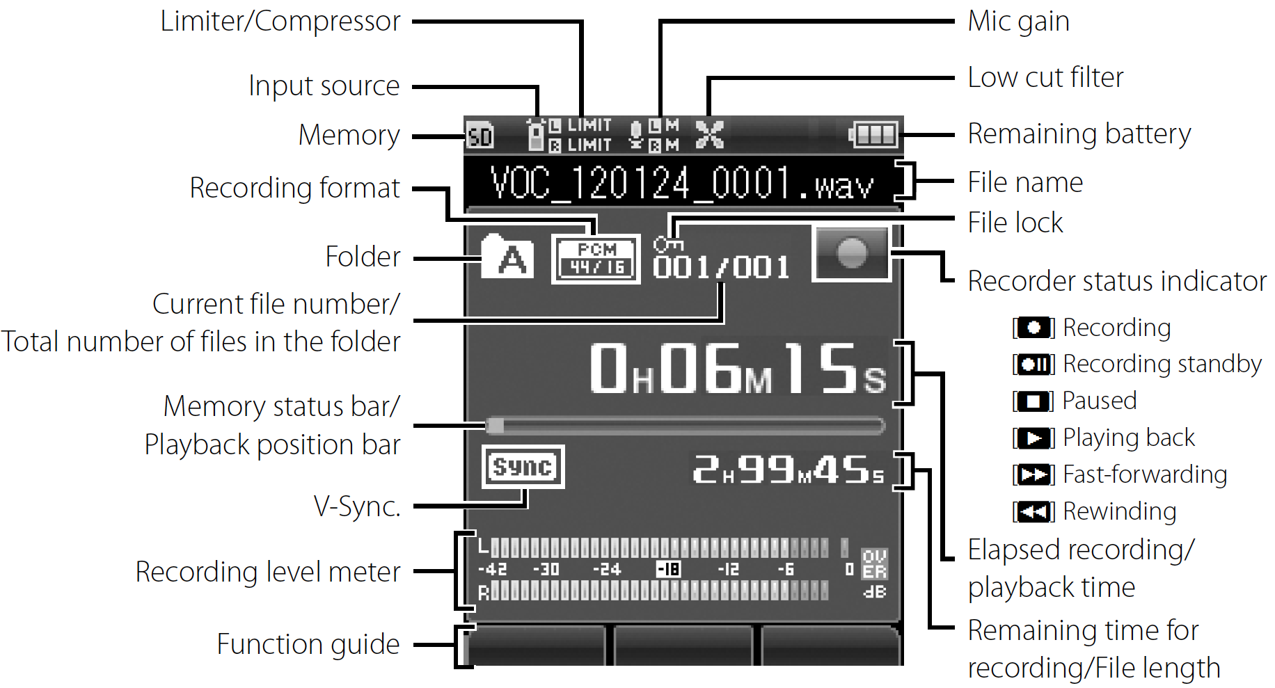 Olympus ls 100 multi track pcm recorder operating guide help wiki file screen nvjuhfo Images