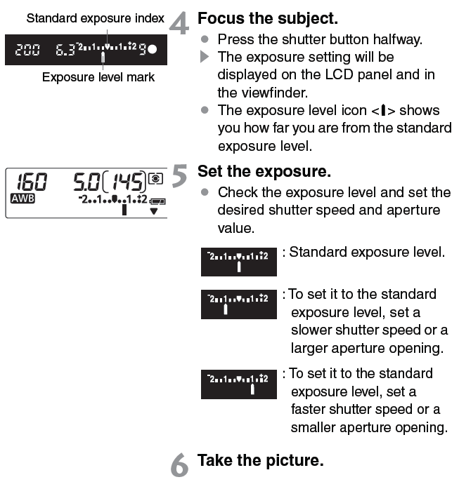 Canon Rebel XT / XSi Operating Guide - Help Wiki