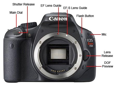 canon rebel t1i t2i operating guide help wiki rh helpwiki evergreen edu canon eos rebel t2i manuel d'utilisation canon eos rebel t21 manual