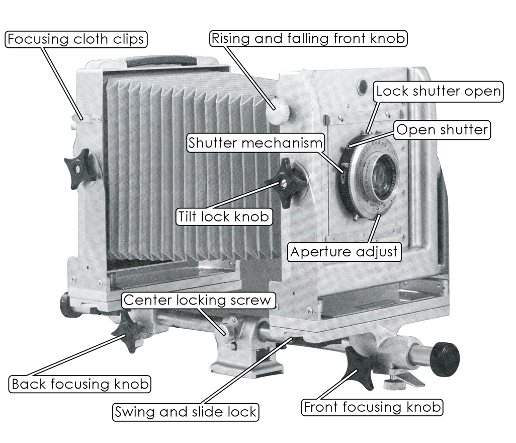 Large format 4x5 camera operating guide help wiki basics pooptronica