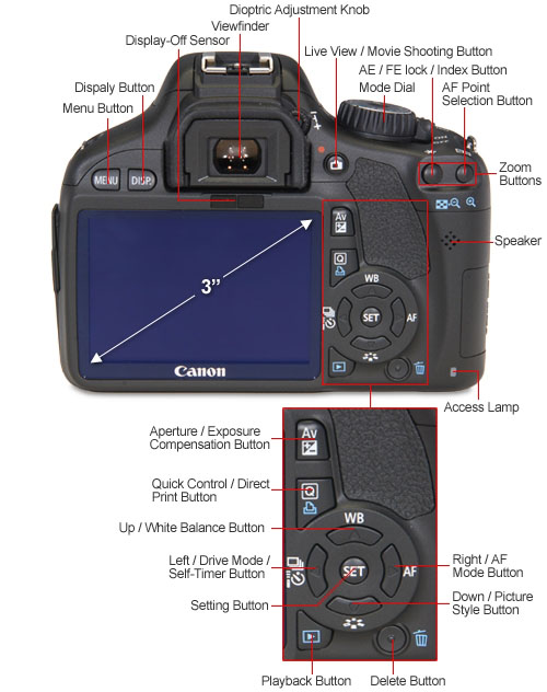 canon rebel t1i t2i operating guide help wiki rh helpwiki evergreen edu Canon DSLR Canon EOS