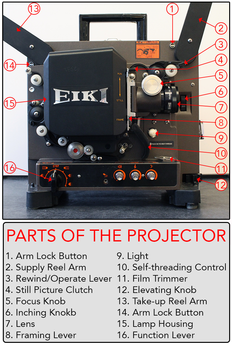 16mm Film Projector Operating Guide - Help Wiki
