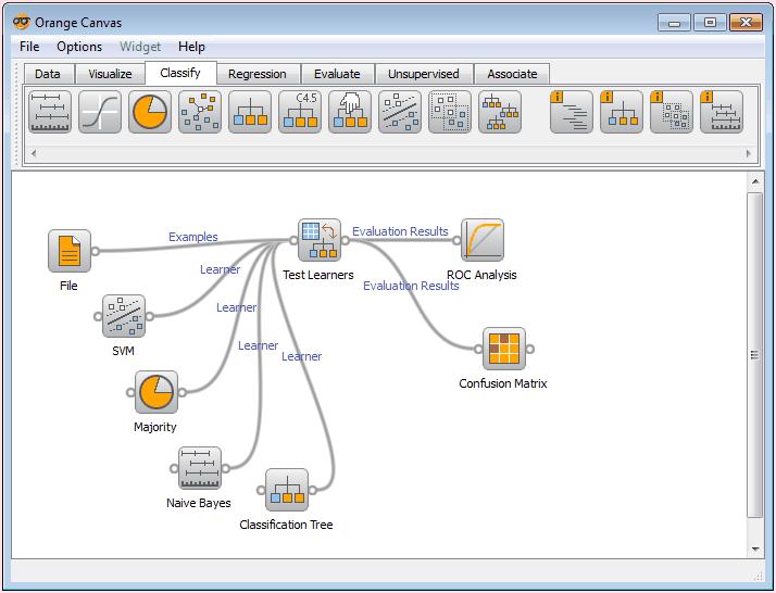 Orange (Data Analysis and Modeling) - Help Wiki