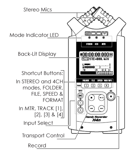 Zoom h4 handy recorder manual.