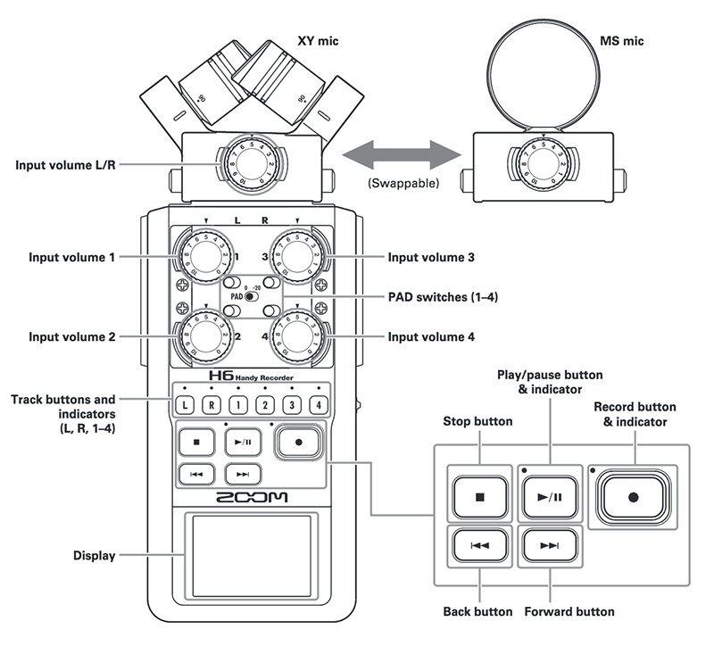 Zoom H6n Audio Recorder Operating Guide - Help Wiki