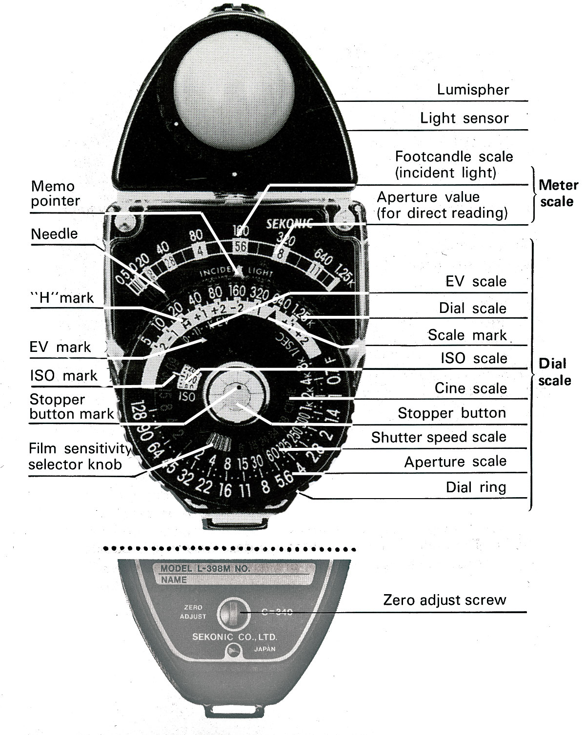 Light Meters Quick Guide - Help Wiki