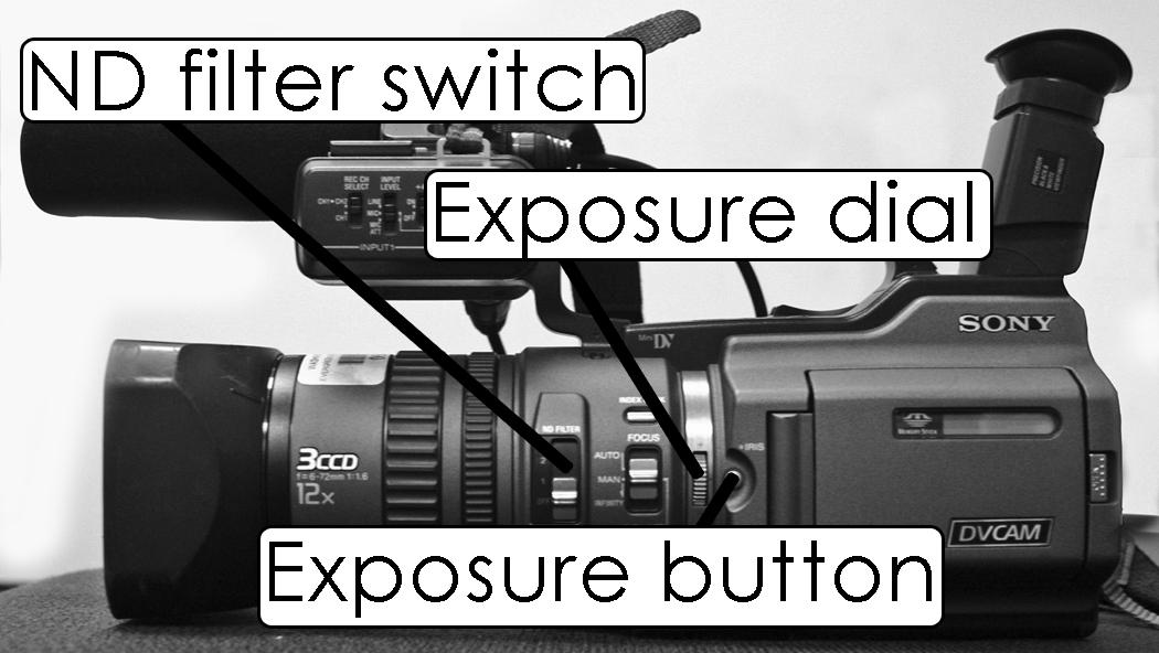 sony pd 150 170 3ccd mini dvcam camcorder operating guide help wiki rh helpwiki evergreen edu Sony 3CCD Camera Sony PD150