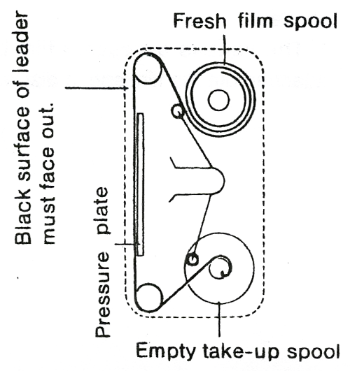 File:Spool.png