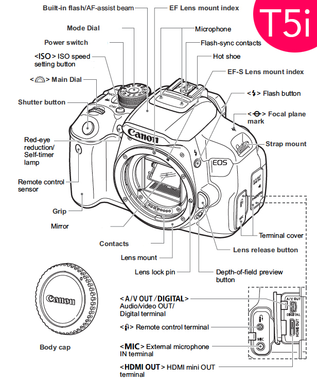 T5i_front canon rebel t5i t6i operating guide help wiki