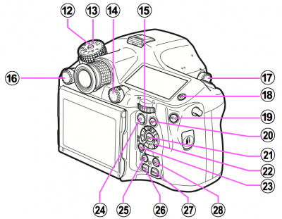 Pentax controls back.png