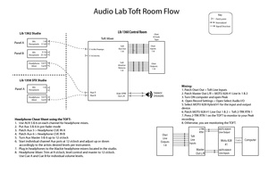 Toft RoomFlow Cheat Sheet.pdf