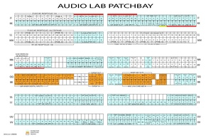 Audio Lab Patchbay 2018 July.pdf