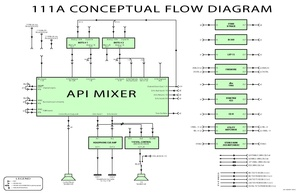 111 Simple Flow Diagram 11x17.pdf