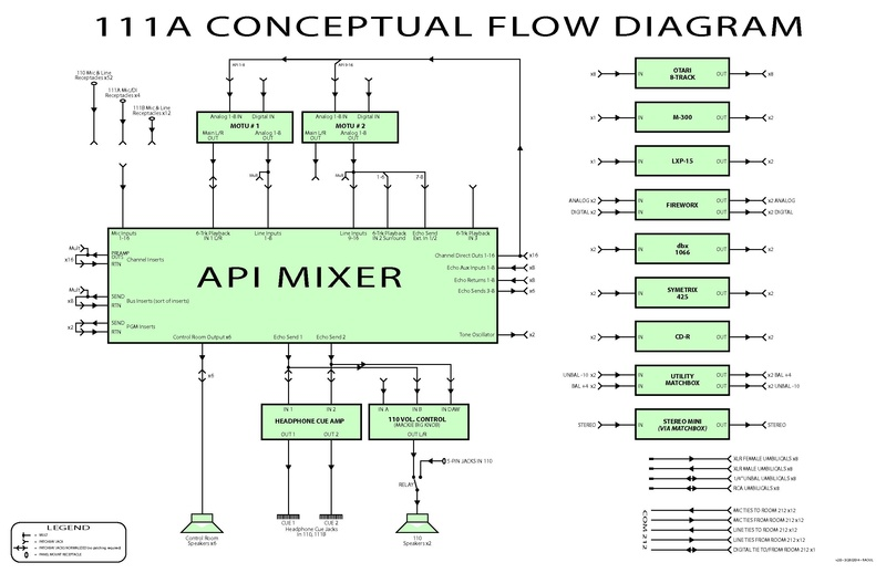 File:111 Simple Flow Diagram 11x17.pdf